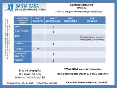 Boletim Informativo – 14/07/20
