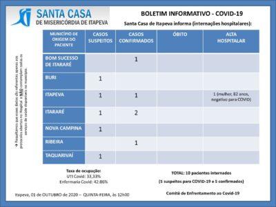 Boletim Informativo – 01/10/20